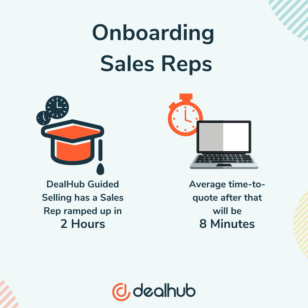 Improve Training for Current and Onboarded Sales Reps